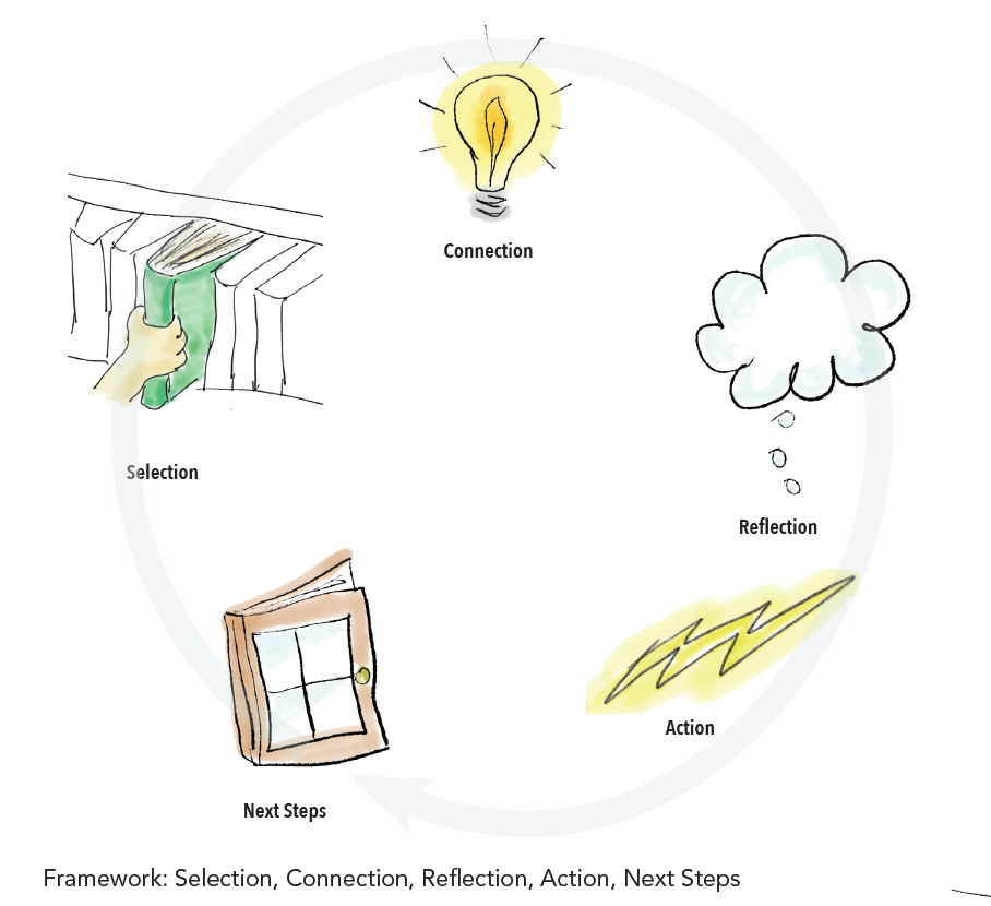 framework image