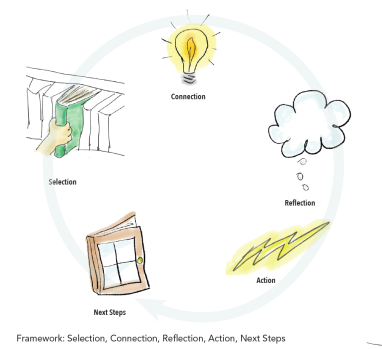 framework image.png